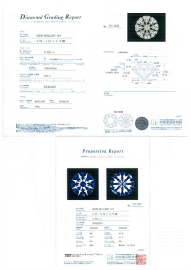 ダイヤモンド グレーディング レポート