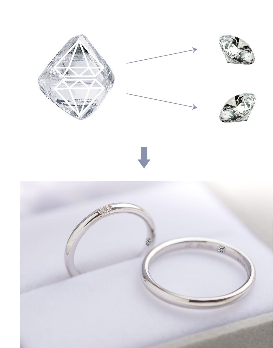 ツインズダイヤモンド