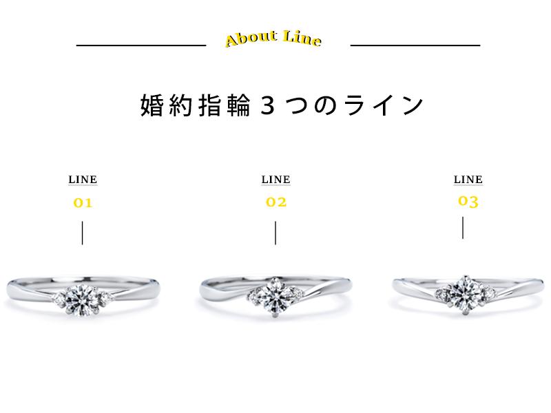 広島県広島広島市福山福山市のVANillAヴァニラの婚約指輪でエンゲージリングのラインについて