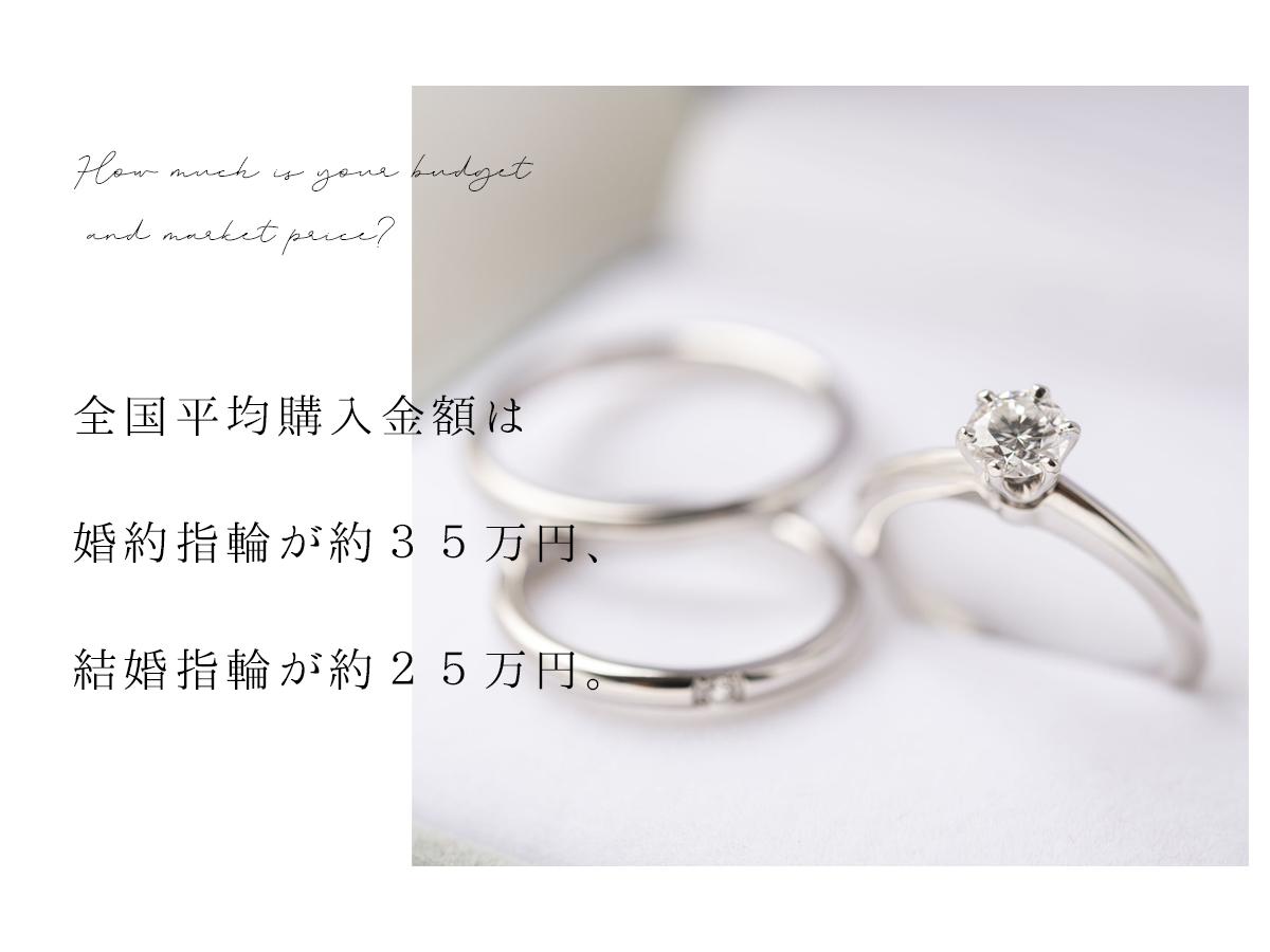 広島県で中国地方最大級の品揃えを誇るヴァニラの婚約指輪と結婚指輪の平均予算や相場について