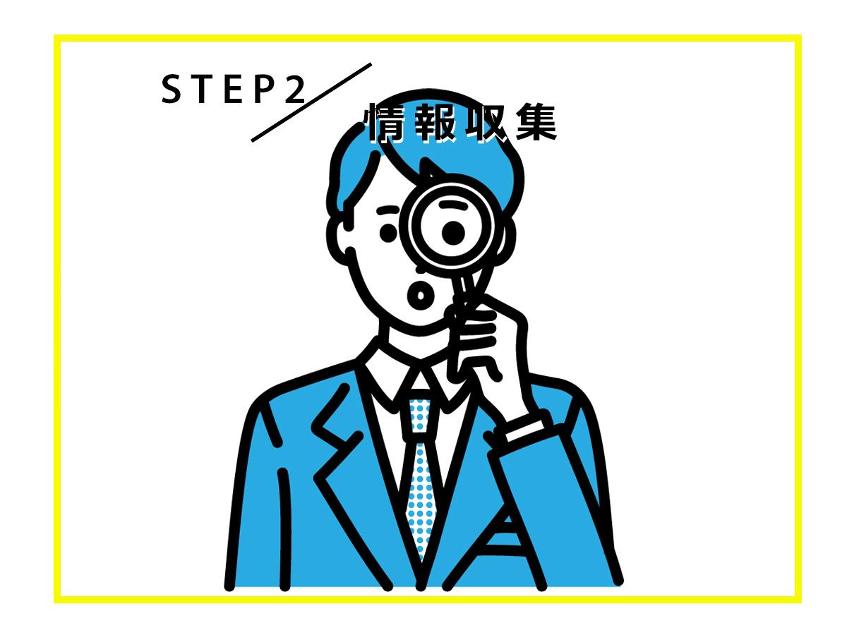 広島のサプライズプロポーズを応援するヴァニラのプロポーズスケジュール「情報収集」について