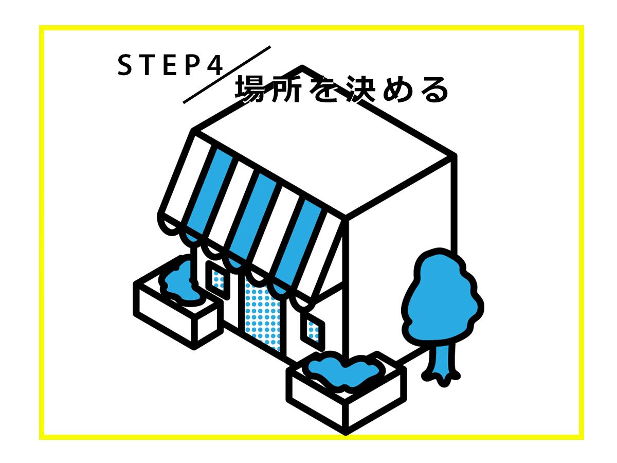 広島のサプライズプロポーズを応援するヴァニラのプロポーズスケジュール「場所」について