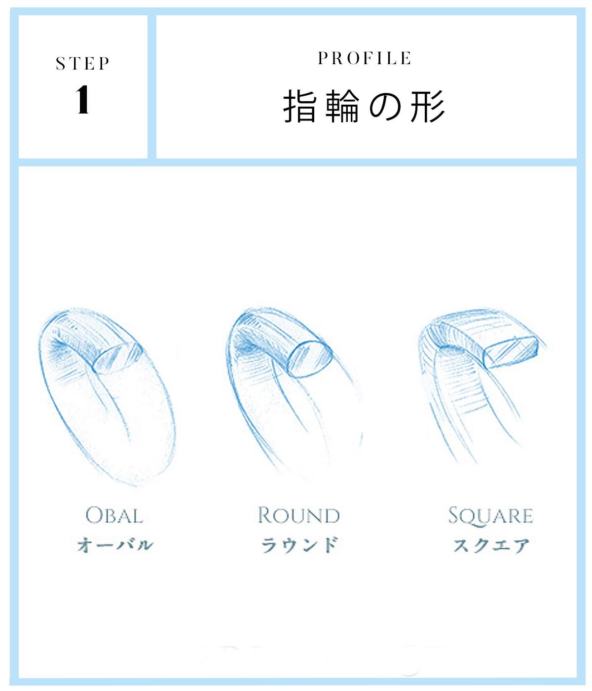 広島県広島市と広島県福山市のセレクトジュエリーショップヴァニラがおすすめするFURRERJACOTフラージャコ―の人気の結婚指輪シリーズ1