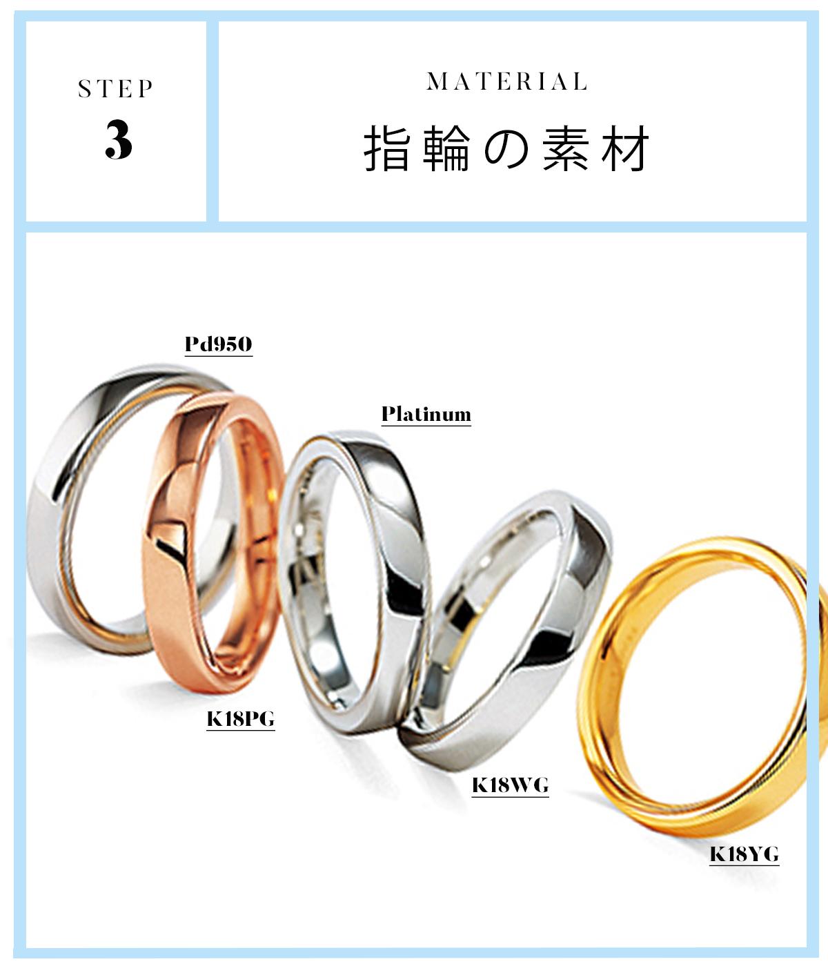 広島県広島市と広島県福山市のセレクトジュエリーショップヴァニラがおすすめするFURRERJACOTフラージャコ―の人気の結婚指輪シリーズ3